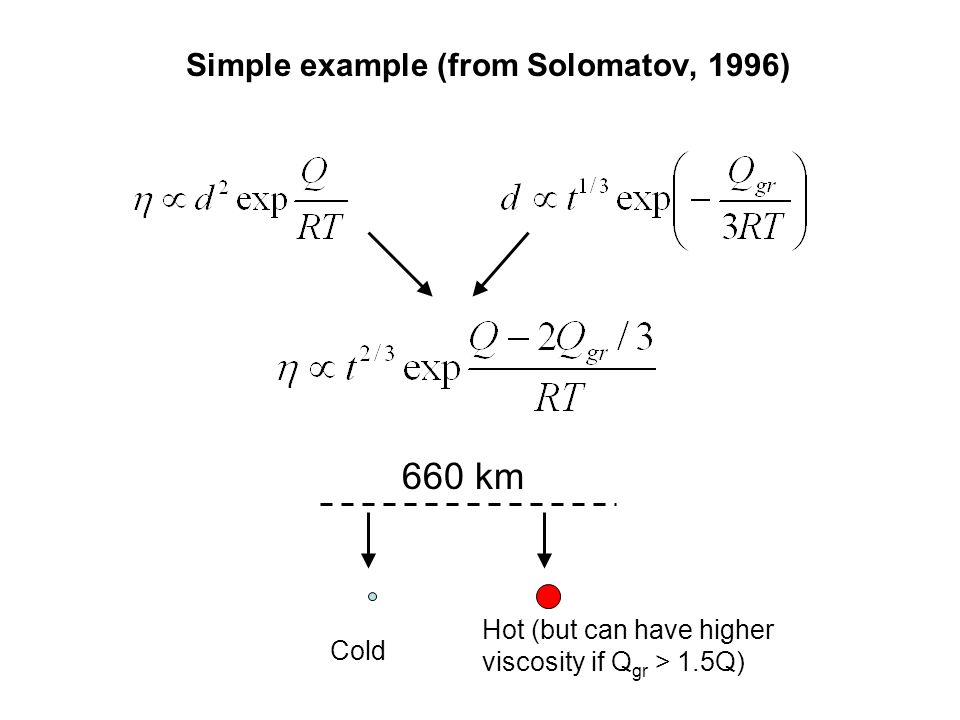 Simple example (from Solomatov, 1996) 660 km Cold Hot (but can have higher viscosity if Q gr > 1.5Q)