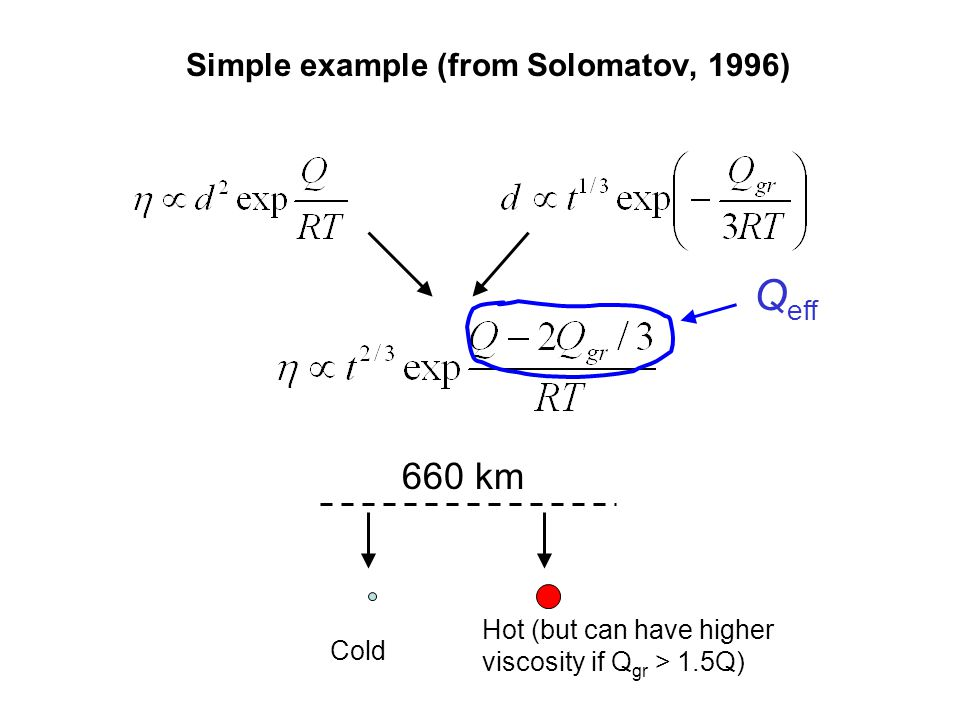 Simple example (from Solomatov, 1996) 660 km Cold Hot (but can have higher viscosity if Q gr > 1.5Q) Q eff