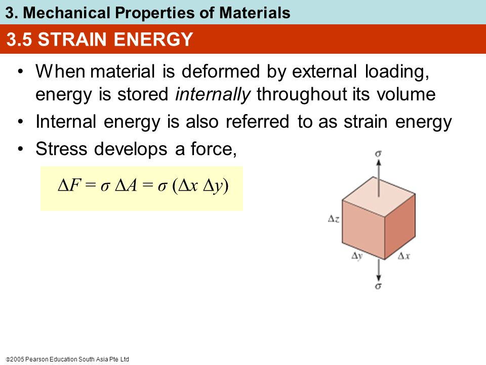  2005 Pearson Education South Asia Pte Ltd 3. Mechanical Properties of Materials When material is deformed by external loading, energy is stored inte