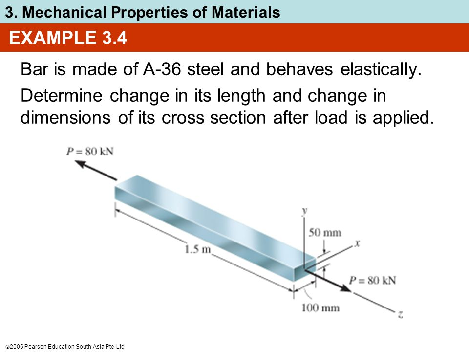  2005 Pearson Education South Asia Pte Ltd 3. Mechanical Properties of Materials EXAMPLE 3.4 Bar is made of A-36 steel and behaves elastically. Deter