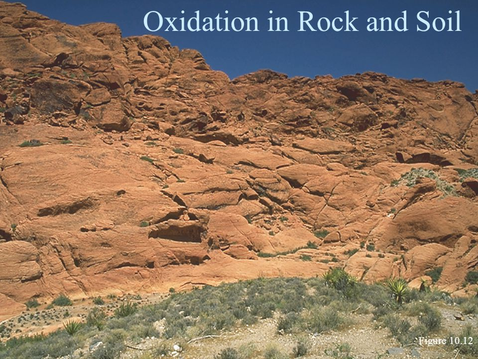 Oxidation in Rock and Soil Figure 10.12