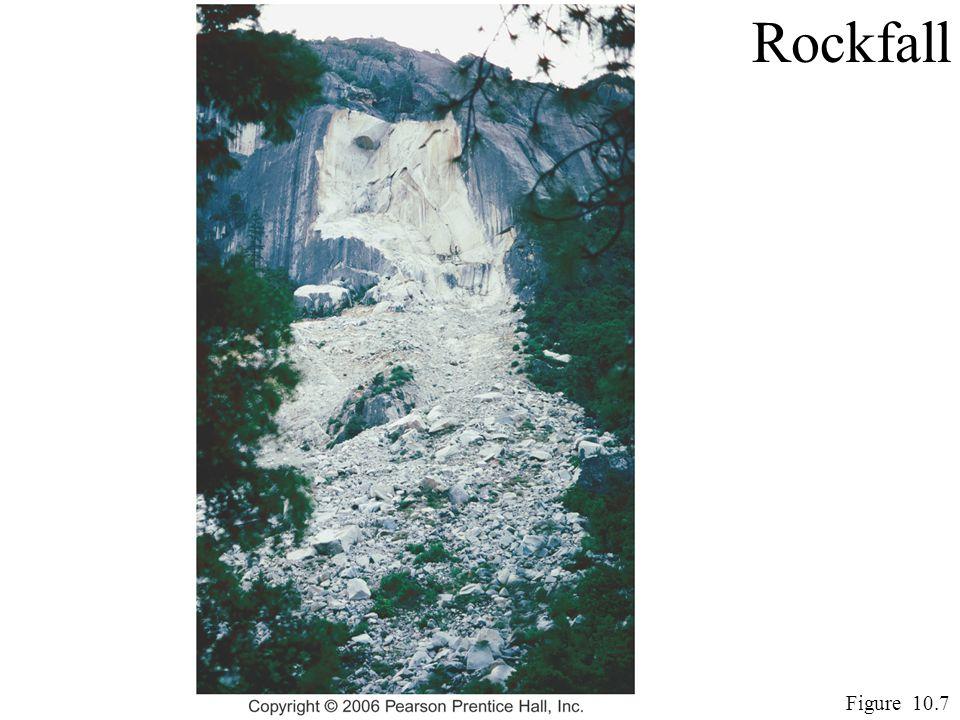 Rockfall Figure 10.7