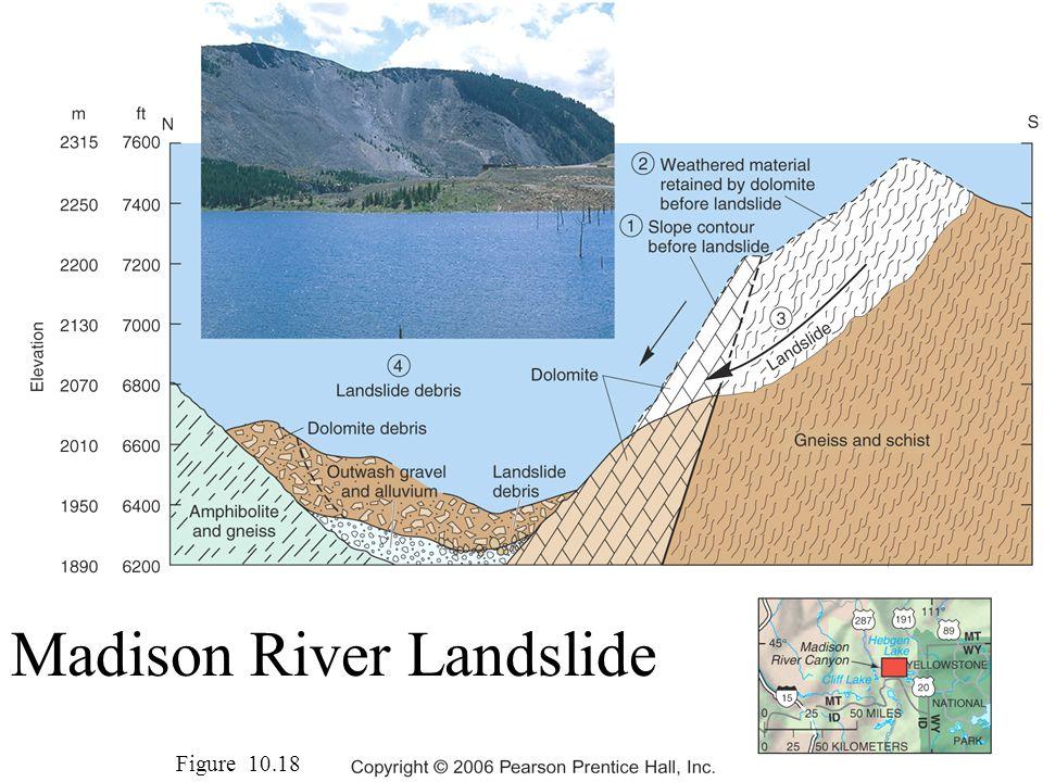 Madison River Landslide Figure 10.18