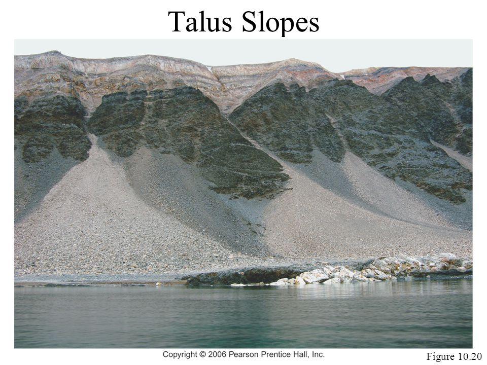 Talus Slopes Figure 10.20
