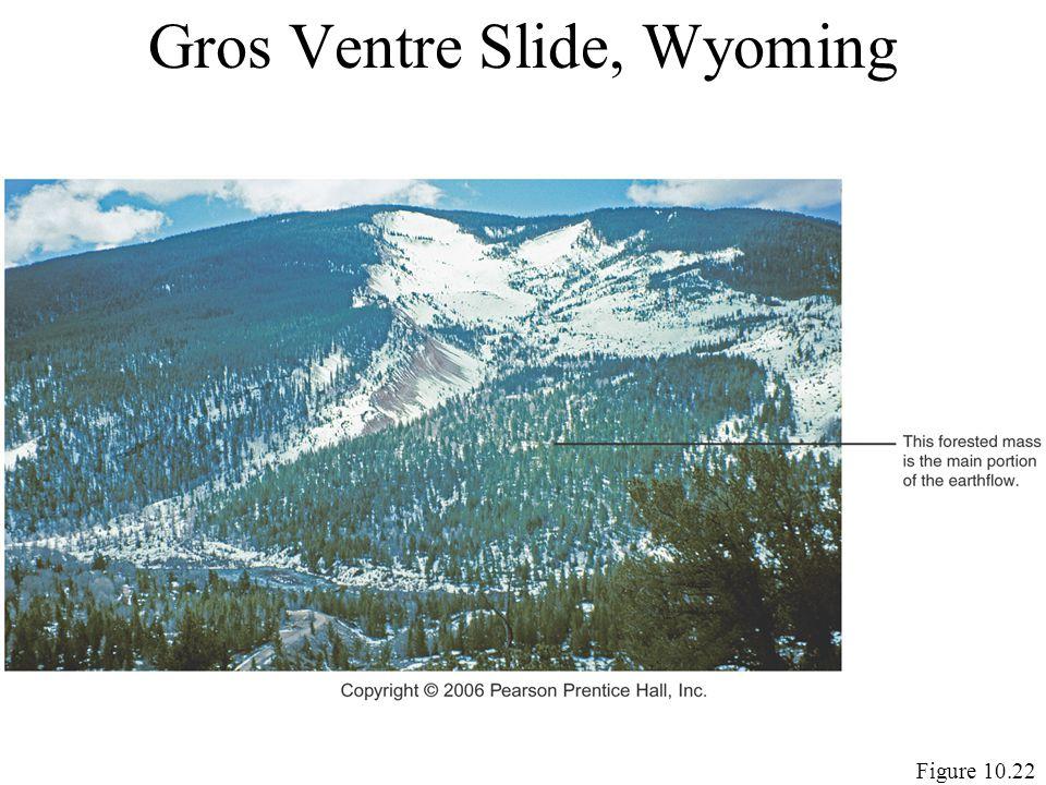 Gros Ventre Slide, Wyoming Figure 10.22