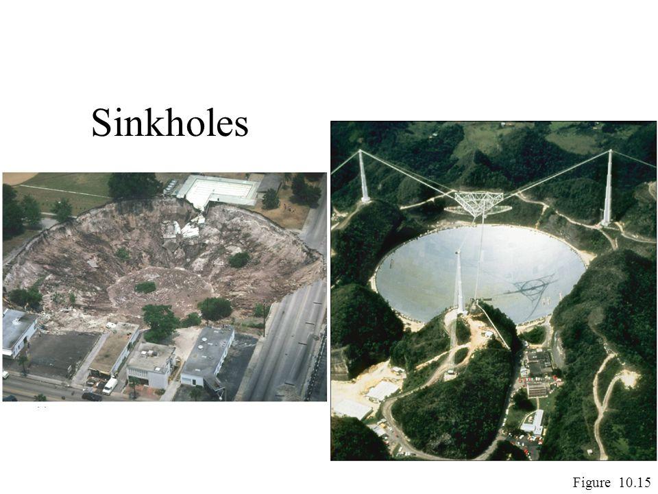 Sinkholes Figure 10.15