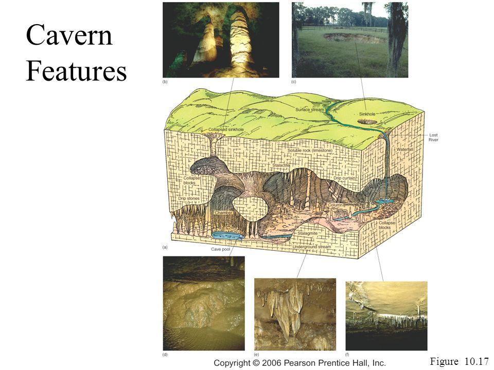 Cavern Features Figure 10.17