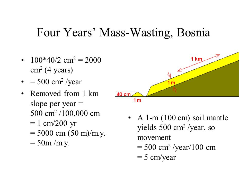100*40/2 cm 2 = 2000 cm 2 (4 years) = 500 cm 2 /year Removed from 1 km slope per year = 500 cm 2 /100,000 cm = 1 cm/200 yr = 5000 cm (50 m)/m.y.