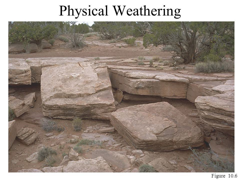 Physical Weathering Figure 10.6
