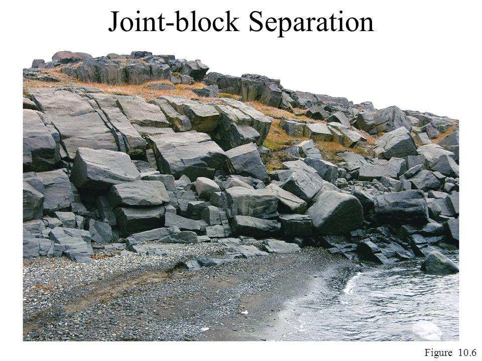 Joint-block Separation Figure 10.6
