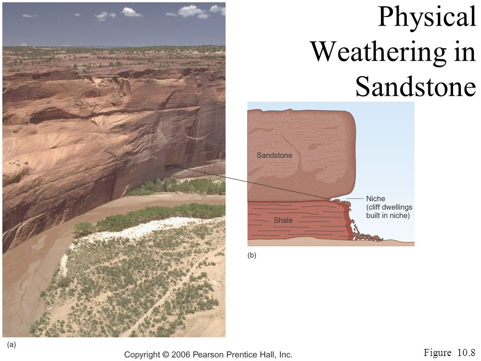 Physical Weathering in Sandstone Figure 10.8