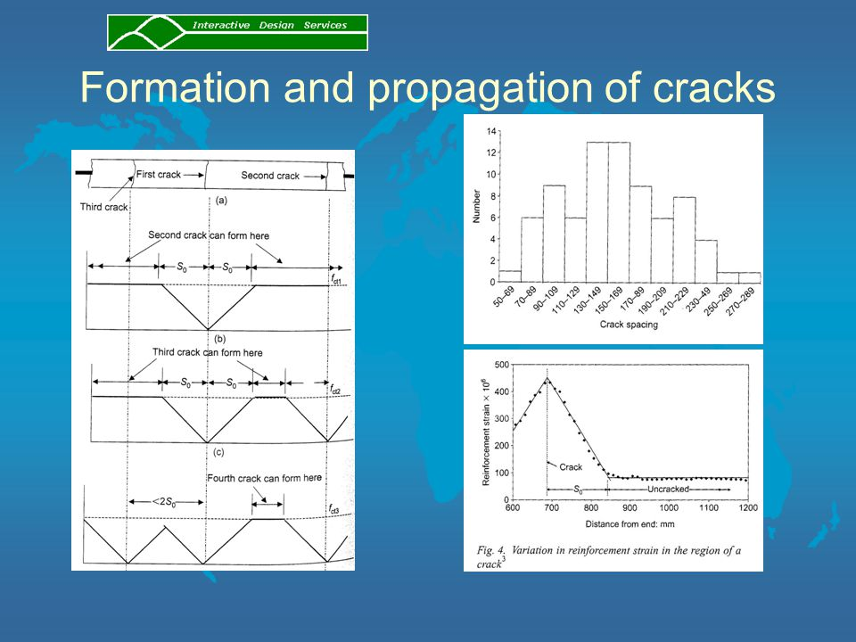 Formation and propagation of cracks