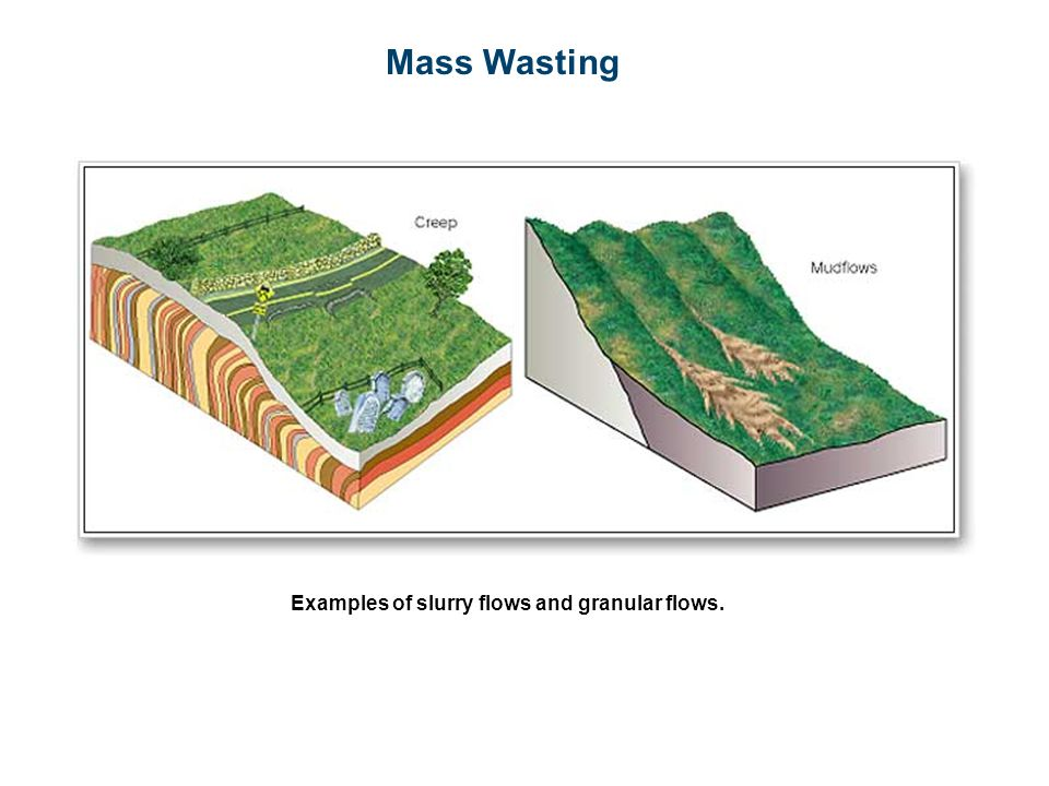 Mass Wasting Examples of slurry flows and granular flows.