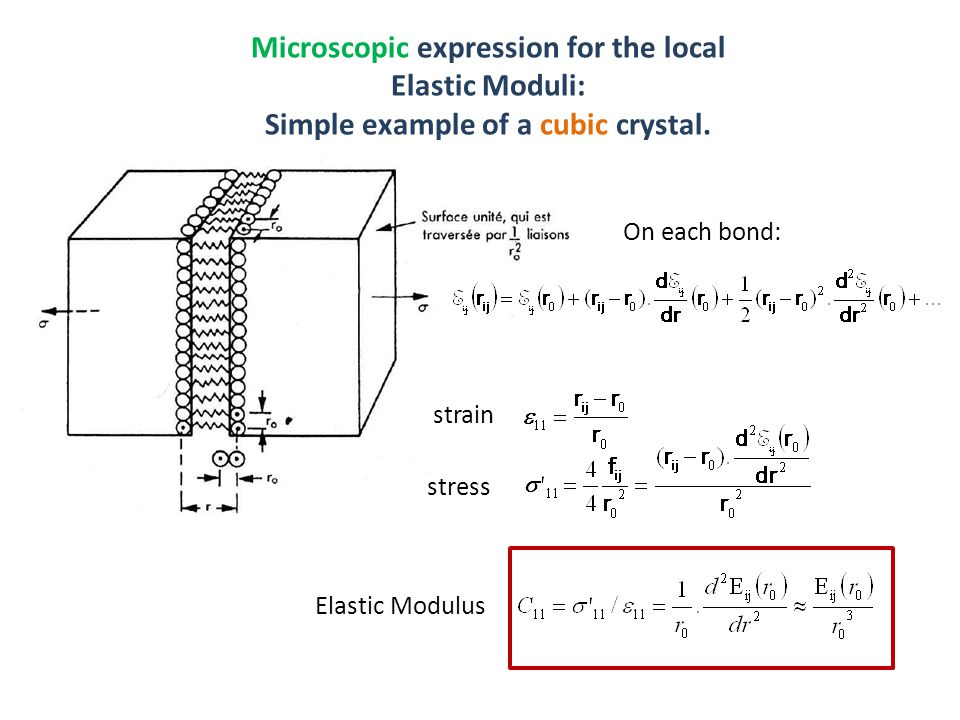 Microscopic expression for the local Elastic Moduli: Simple example of a cubic crystal. On each bond: strain stress Elastic Modulus