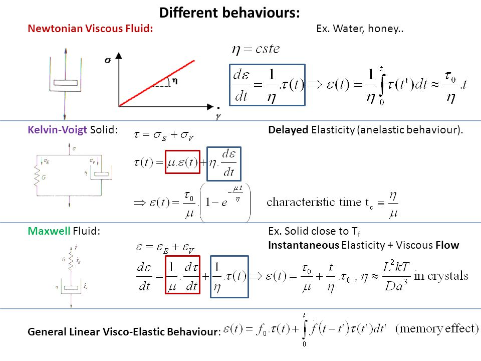 Newtonian Viscous Fluid:Ex. Water, honey.. Kelvin-Voigt Solid:Delayed Elasticity (anelastic behaviour). Maxwell Fluid:Ex. Solid close to T f Instantan