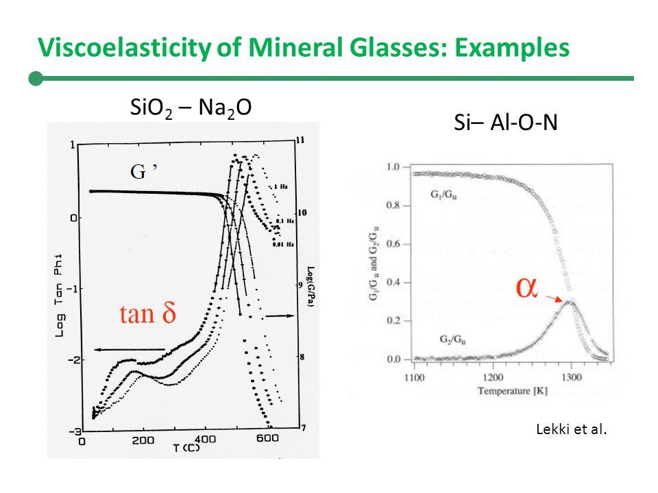 Viscoelasticity of Mineral Glasses: Examples SiO 2 – Na 2 O Si– Al-O-N Lekki et al.