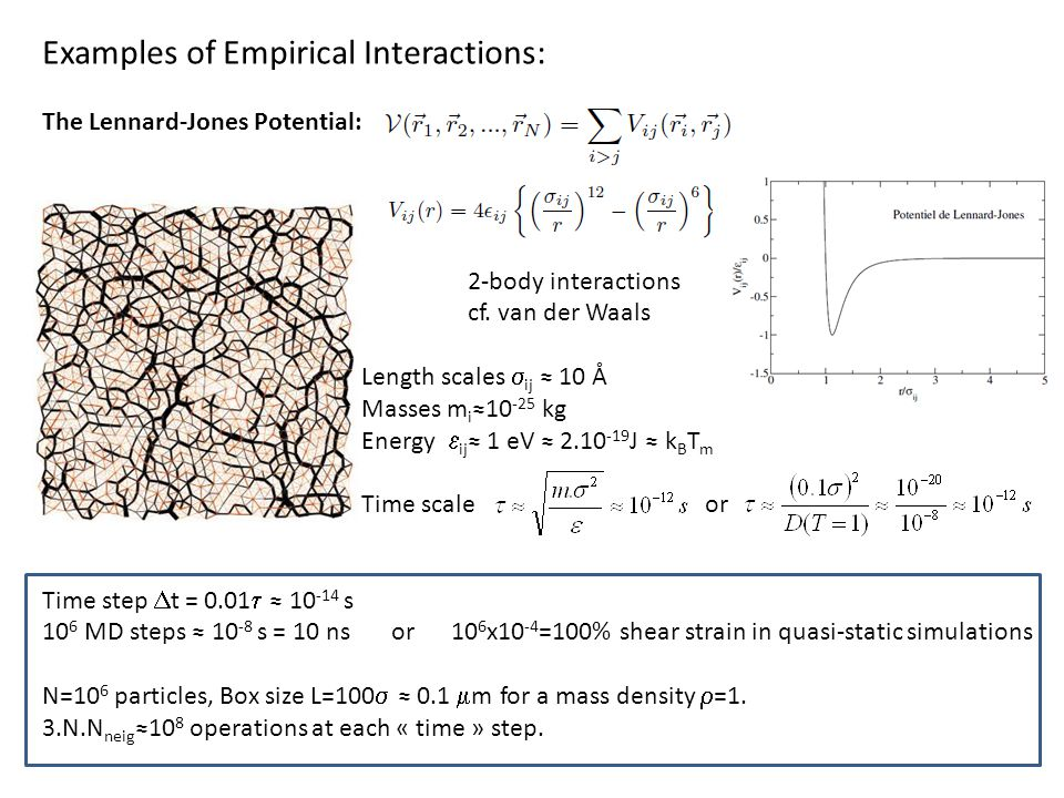 Examples of Empirical Interactions: The Lennard-Jones Potential: 2-body interactions cf. van der Waals Length scales  ij ≈ 10 Å Masses m i ≈10 -25 kg
