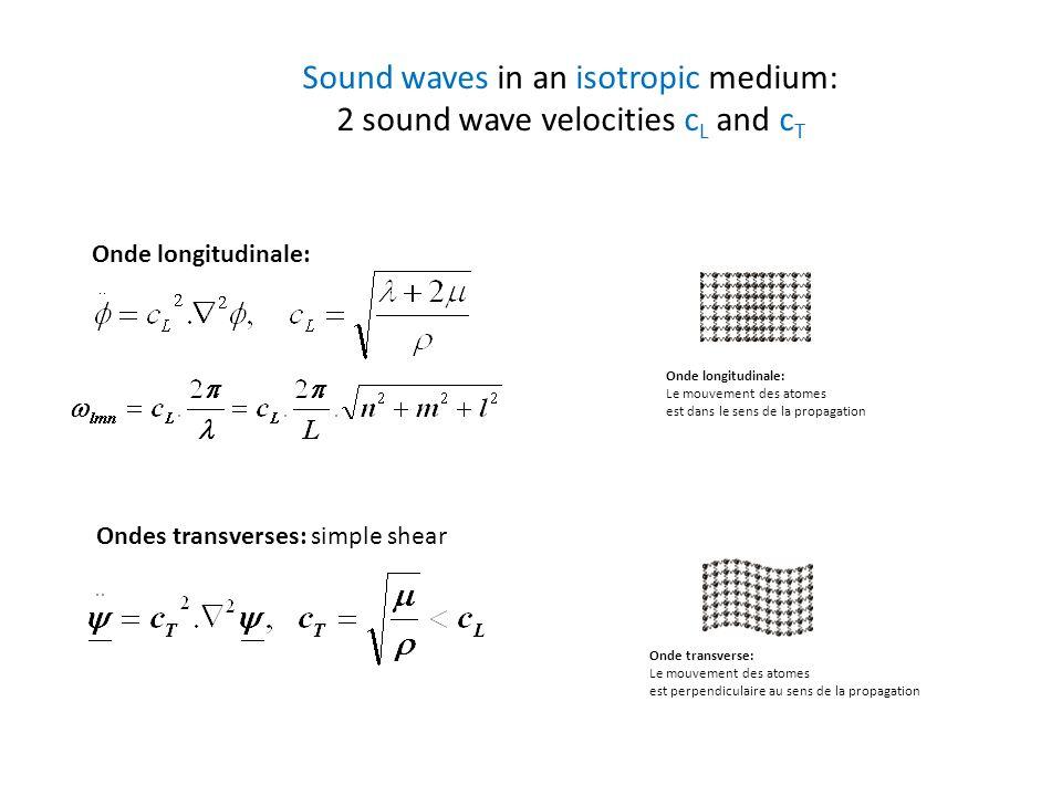 Onde longitudinale: Le mouvement des atomes est dans le sens de la propagation Onde transverse: Le mouvement des atomes est perpendiculaire au sens de la propagation Onde longitudinale: Ondes transverses: simple shear Sound waves in an isotropic medium: 2 sound wave velocities c L and c T