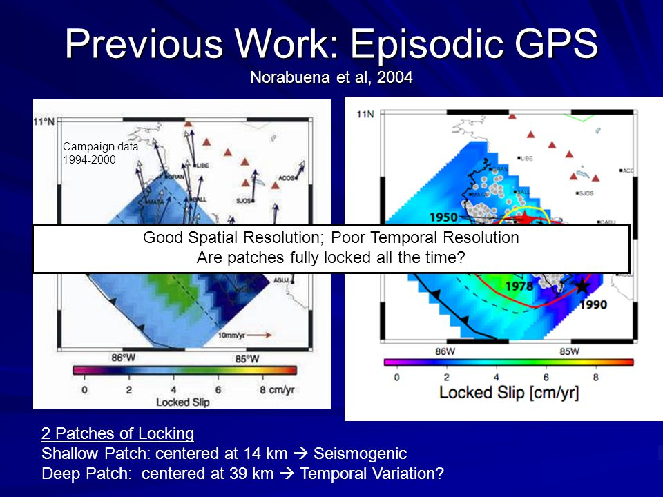 Previous Work: Episodic GPS Norabuena et al, 2004 2 Patches of Locking Shallow Patch: centered at 14 km  Seismogenic Deep Patch: centered at 39 km  Temporal Variation.