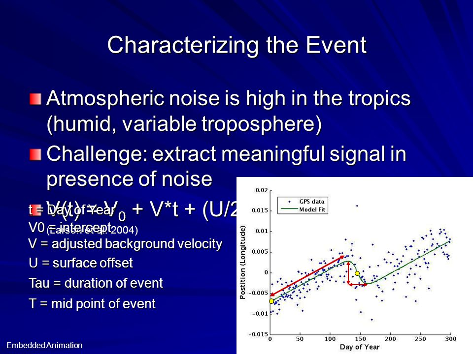 Characterizing the Event Atmospheric noise is high in the tropics (humid, variable troposphere) Challenge: extract meaningful signal in presence of noise V(t) = V 0 + V*t + (U/2)*(tanh((t-T)/tau)-1) (Larson et al.