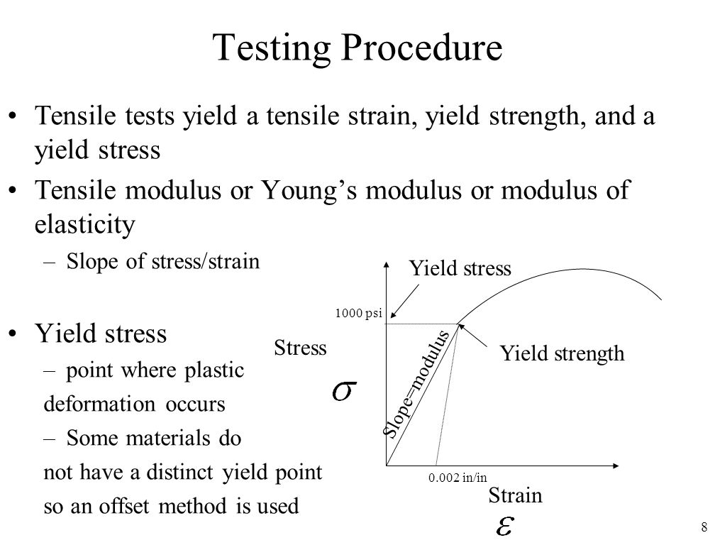 8 Testing Procedure Tensile tests yield a tensile strain, yield strength, and a yield stress Tensile modulus or Young's modulus or modulus of elastici