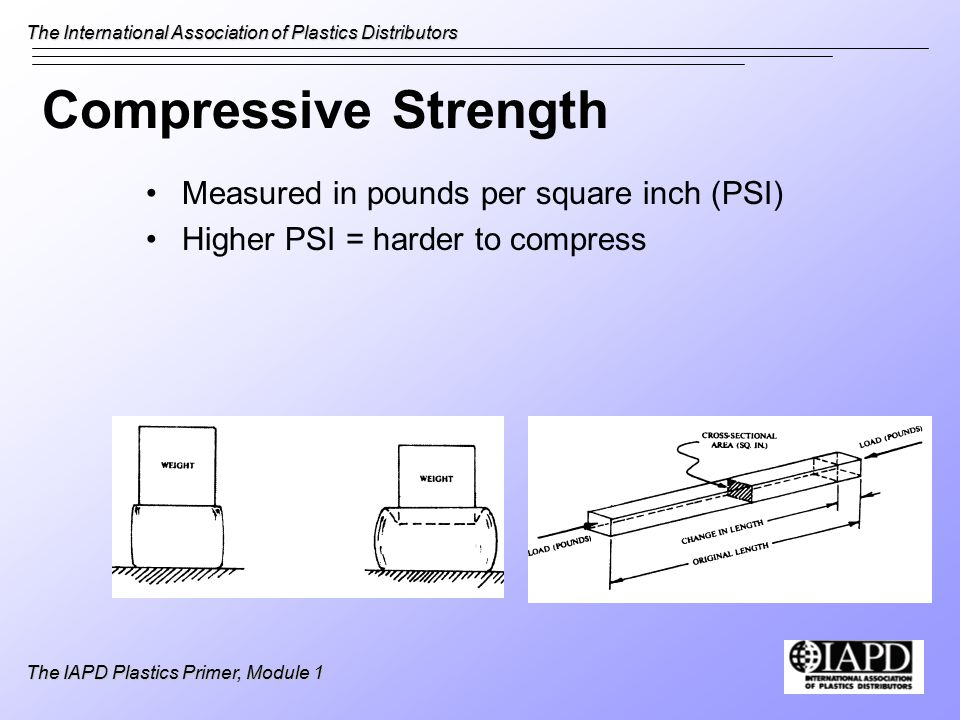 The International Association of Plastics Distributors The IAPD Plastics Primer, Module 1 Compressive Strength Measured in pounds per square inch (PSI) Higher PSI = harder to compress