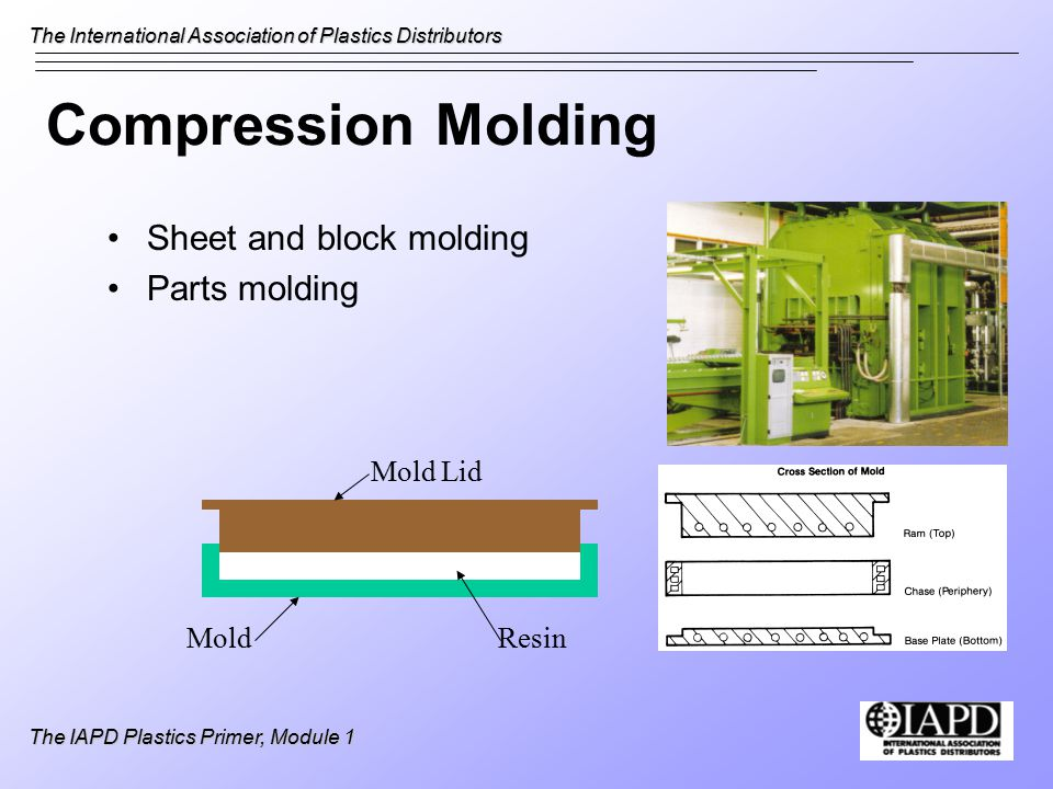 The International Association of Plastics Distributors The IAPD Plastics Primer, Module 1 Compression Molding Sheet and block molding Parts molding Mold Lid Mold Resin