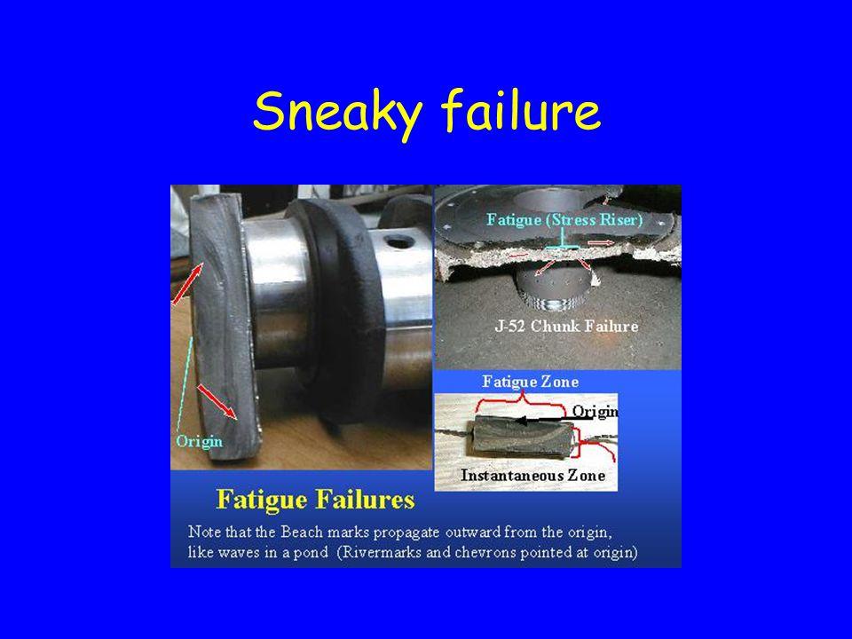 Failure in little bits!