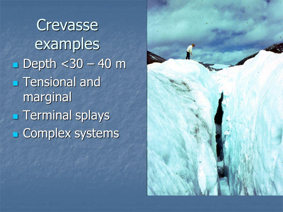 Crevasse examples Depth <30 – 40 m Depth <30 – 40 m Tensional and marginal Tensional and marginal Terminal splays Terminal splays Complex systems Complex systems
