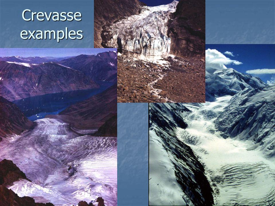 Crevasse examples