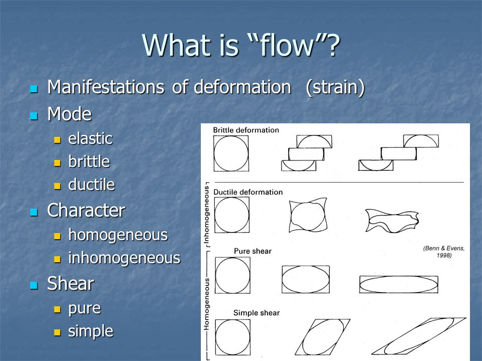 "What is ""flow""? Manifestations of deformation (strain) Manifestations of deformation (strain) Mode Mode elastic elastic brittle brittle ductile ductil"