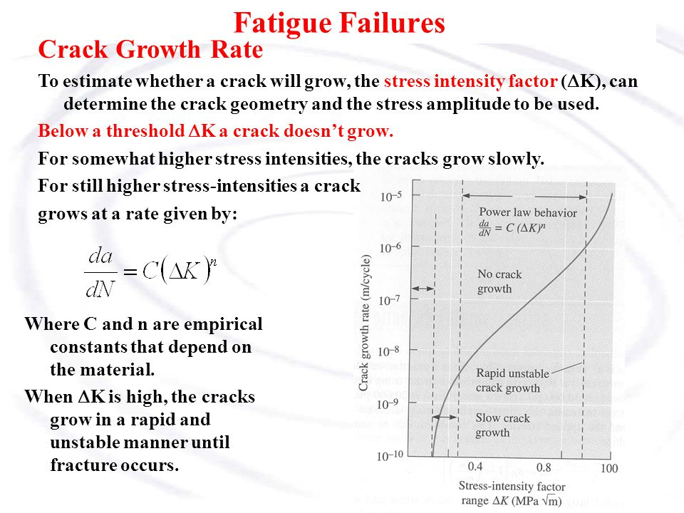 Fatigue Failures Crack Growth Rate To estimate whether a crack will grow, the stress intensity factor (  K), can determine the crack geometry and the