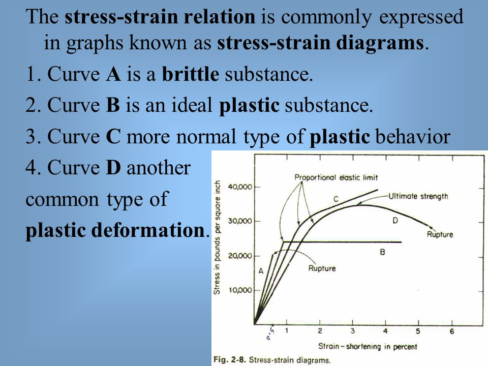 The stress-strain relation is commonly expressed in graphs known as stress-strain diagrams. 1. Curve A is a brittle substance. 2. Curve B is an ideal