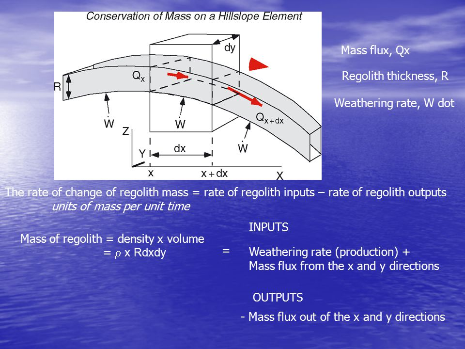 The rate of change of regolith mass = rate of regolith inputs – rate of regolith outputs units of mass per unit time Mass of regolith = density x volume =  x Rdxdy = INPUTS Weathering rate (production) + Mass flux from the x and y directions - Mass flux out of the x and y directions OUTPUTS Mass flux, Qx Regolith thickness, R Weathering rate, W dot