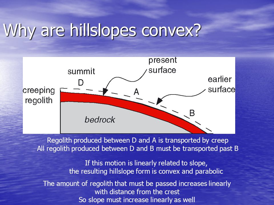 Why are hillslopes convex.