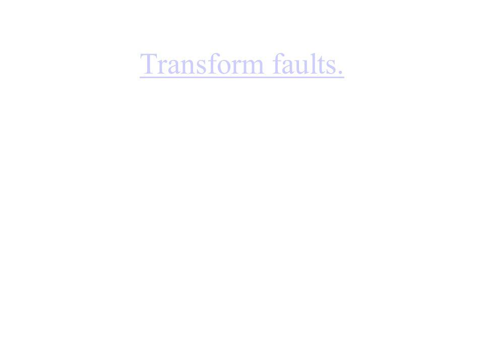 Transform faults.
