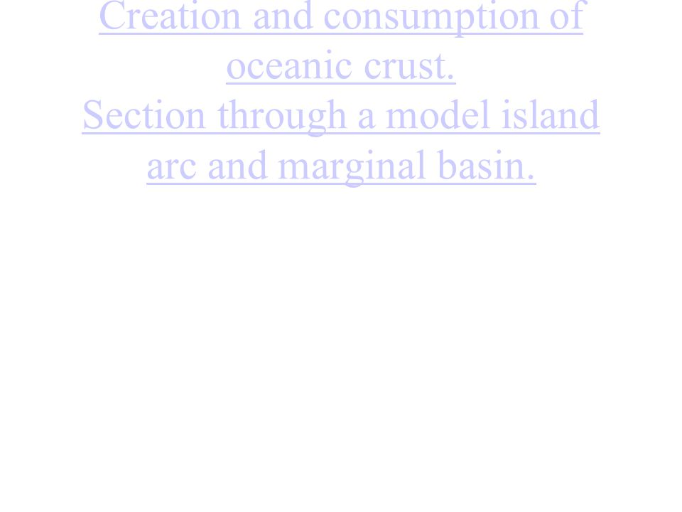 Creation and consumption of oceanic crust. Section through a model island arc and marginal basin.