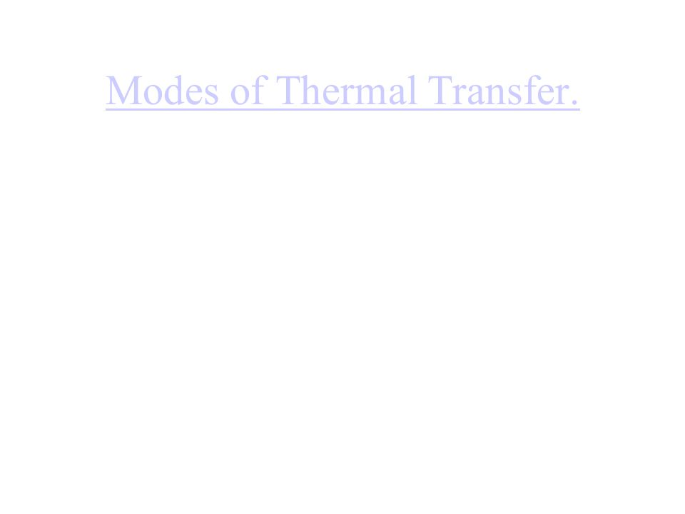 Modes of Thermal Transfer.