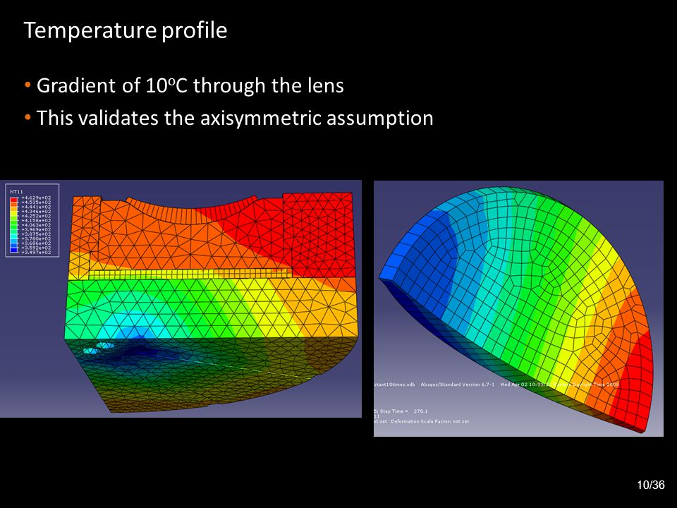 Temperature profile Gradient of 10 o C through the lens This validates the axisymmetric assumption 10/36