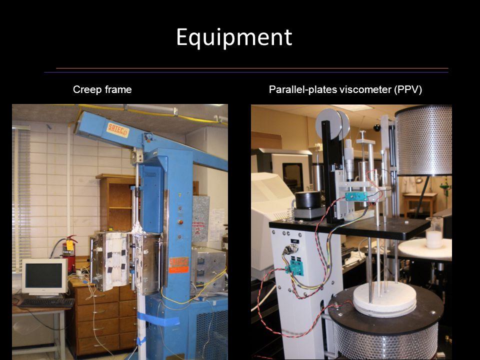 25 Equipment Creep frameParallel-plates viscometer (PPV)