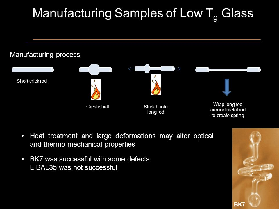 Manufacturing Samples of Low T g Glass Manufacturing process Short thick rod Create ballStretch into long rod Wrap long rod around metal rod to create spring Heat treatment and large deformations may alter optical and thermo-mechanical properties BK7 was successful with some defects L-BAL35 was not successful BK7
