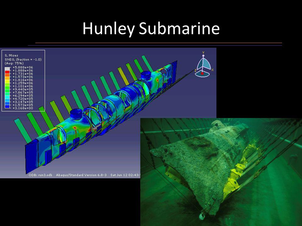 1/25 Hunley Submarine