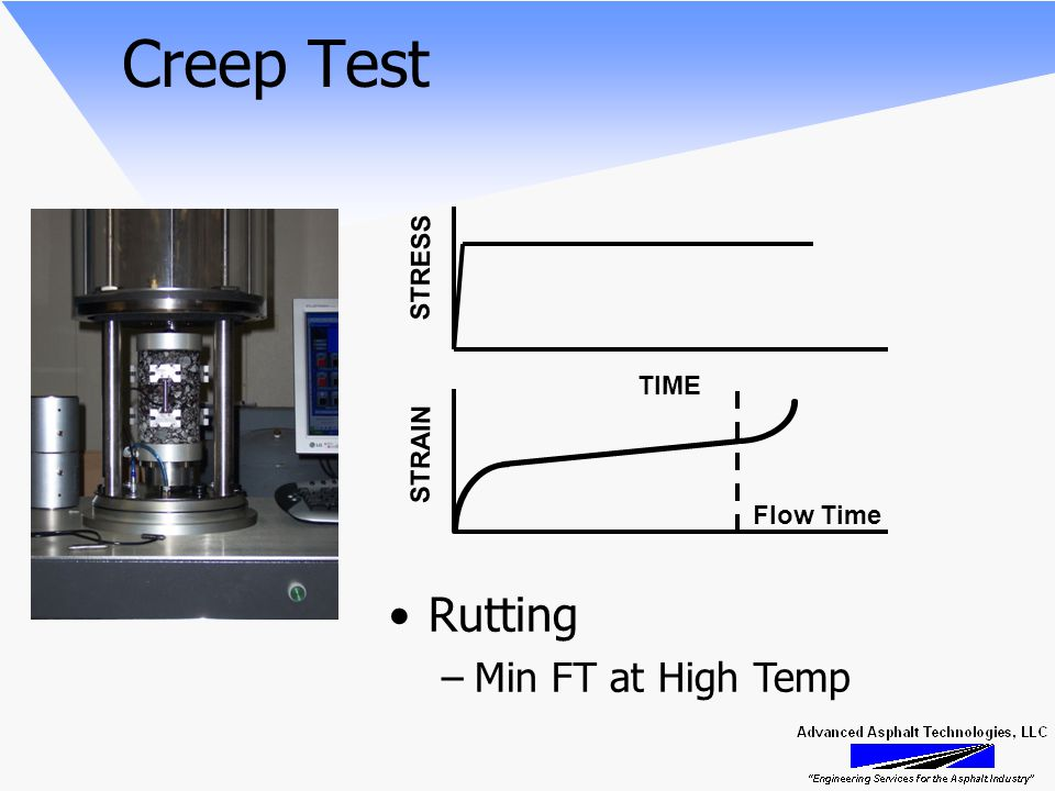 Creep Test STRAIN Flow Time TIME STRESS Rutting –Min FT at High Temp
