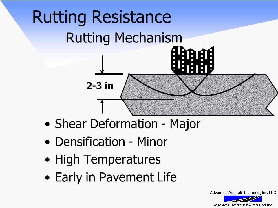 2-3 in Rutting Resistance Shear Deformation - Major Densification - Minor High Temperatures Early in Pavement Life Rutting Mechanism
