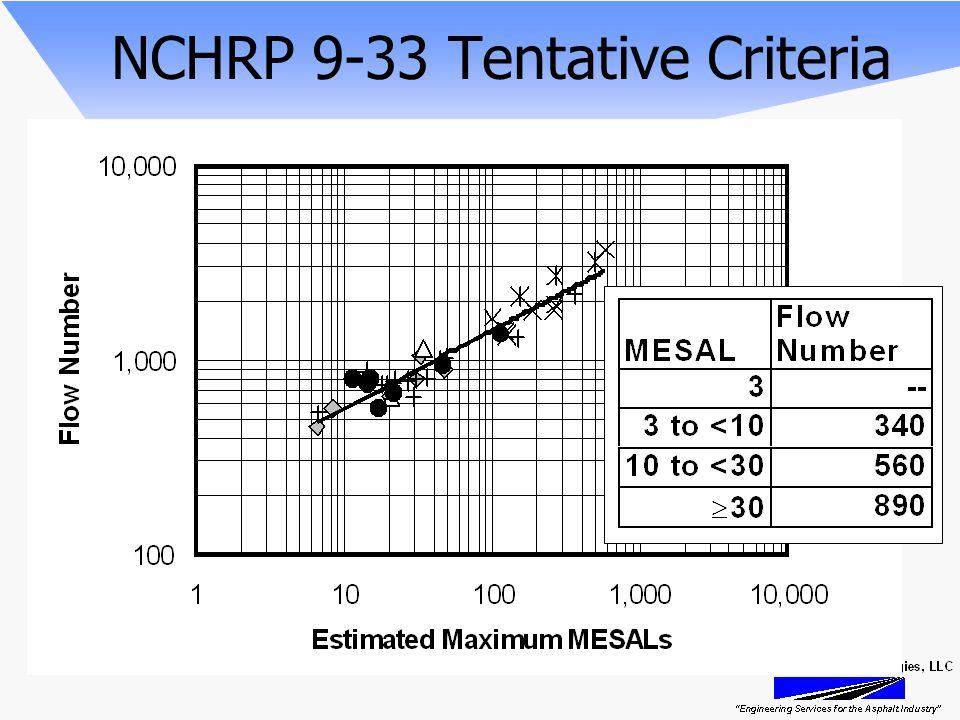 NCHRP 9-33 Tentative Criteria