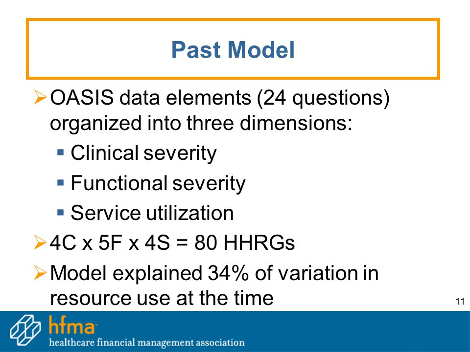 11 Past Model  OASIS data elements (24 questions) organized into three dimensions:  Clinical severity  Functional severity  Service utilization  4C x 5F x 4S = 80 HHRGs  Model explained 34% of variation in resource use at the time