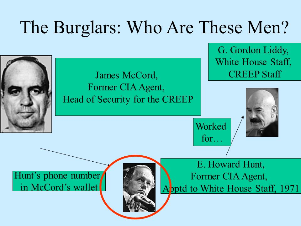The Burglars: Who Are These Men. James McCord, Former CIA Agent, Head of Security for the CREEP E.