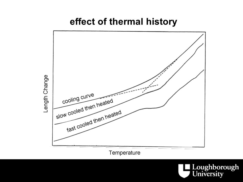 effect of thermal history