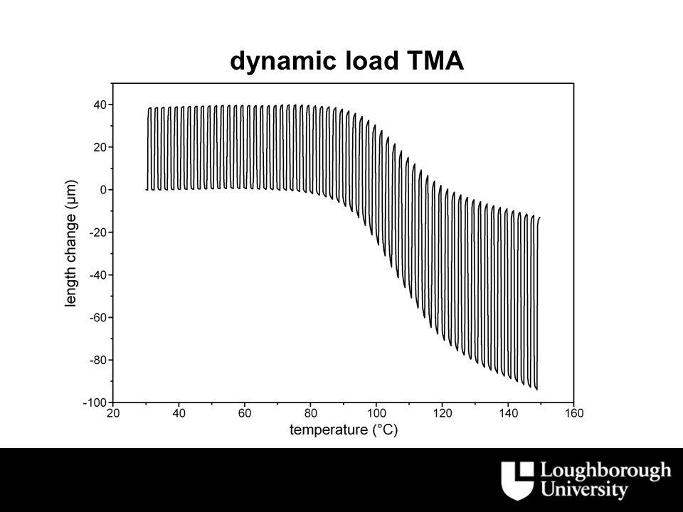 dynamic load TMA