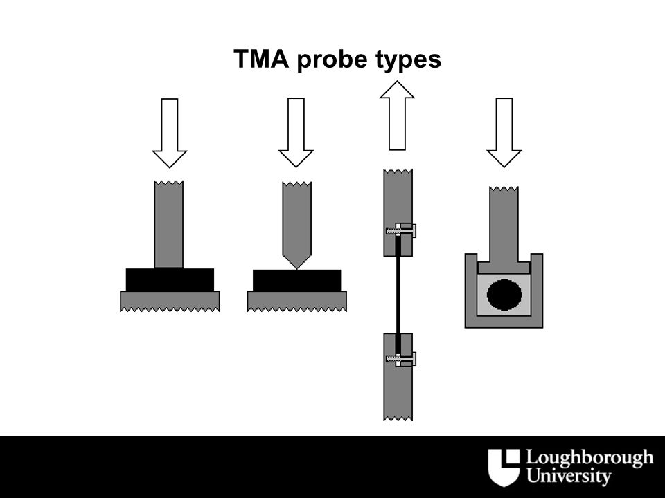 TMA temperature calibration